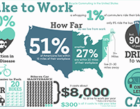 Bike to Work Infographic