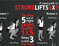 A Visual Guide To StrongLifts 5x5