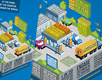 VeriFone Infographic Poster Illustrations