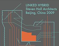 Linked Hybrid Branding