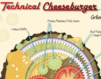 The Technical Cheeseburger