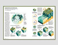 Terra Mater magazine infographic
