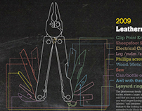 The Multitool Timeline