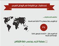 اتفوجرافيك احصائيات عن القراءة في الوطن العربي