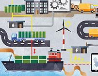 Wirtschaftswoche, editorial illustration