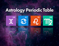 Astrology Periodic Table