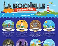 Infographic — la Rochelle sur son Vélo