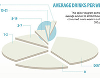 Alcohol & the Mind Infographic