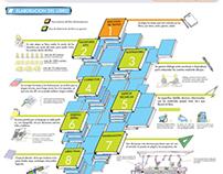 Infografía: Libro del bicentenario