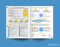 IPR Annual Report