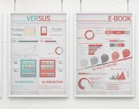 Datadesign - Book vs E-Book