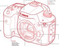 Infografia - Canon EOS 7D