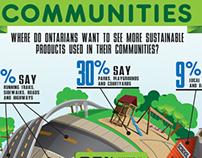 Infographics 2012
