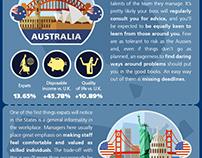 Global bosses infographic