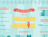 Infographic on world population