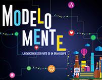 ABInBev - ModeloMente