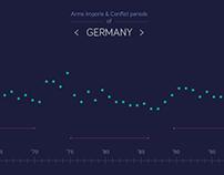 Data visualization design concept