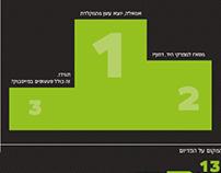 MIni infographics