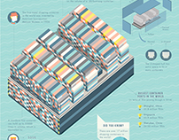 Containerific Infographic
