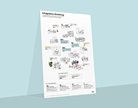 Illustrative Data Visualization on Furniture Research