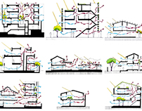 Design Guidelines For Hot & Humid Climates