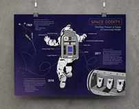 Space Oddity -- Cosmonaut Health Equipment Infographic