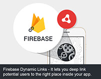 Firebase Adobe AIR Native Extension - Dynamic Links