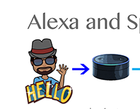 Alexa And Toy Robot Proof of Concept