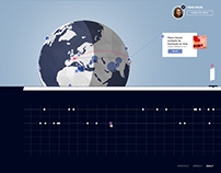 Flying DATA - The first branded web browser