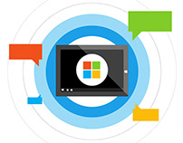NLP for learning(Microsoft internship)