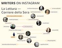 Writers on Instagram La Lettura-Corriere della Sera