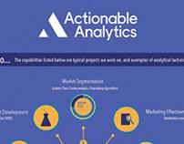 Actionable Analytics Infographics