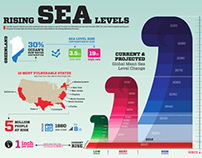 Communicating Polar Climate Change Infographics