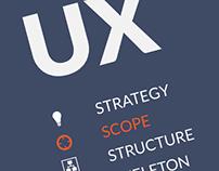 UX Principles & Processes
