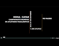 Rumo ao Mundia de Atletismo Paralímpico - Doha 2015