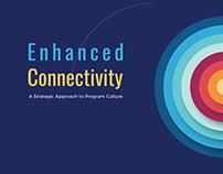 New Strategies in Global Online Education