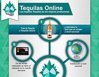 Tequilas Online - Infografía