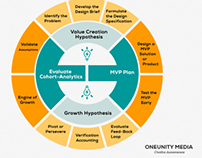 ONEUNITY Media Creative Process