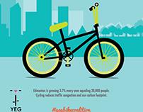 YEG Bike Coalition