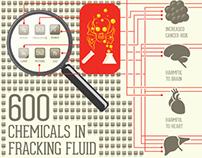 Fracking Infographics