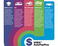US Equity Exchange - AutoPayPlus infographic