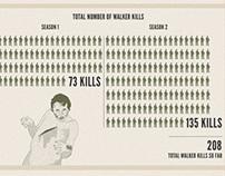 The Walking Dead - Weapon and Kill Stats: Season 1 & 2