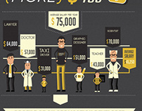 Is an application developer earning more than you?