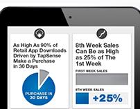 M3 Cloud for Retail App Marketing