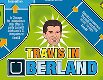 UBER Board Game Illustration for Fast Company