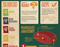 WarHeads Infographics