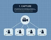 Learning Cafe Unconference Blueprint