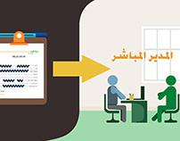 Al Ahram Beverage infographic