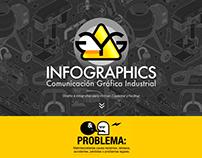 GyG Infographics. Comunicación Gráfica Industrial