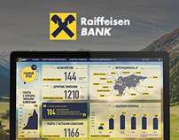 Raiffeisen Bank Annual report